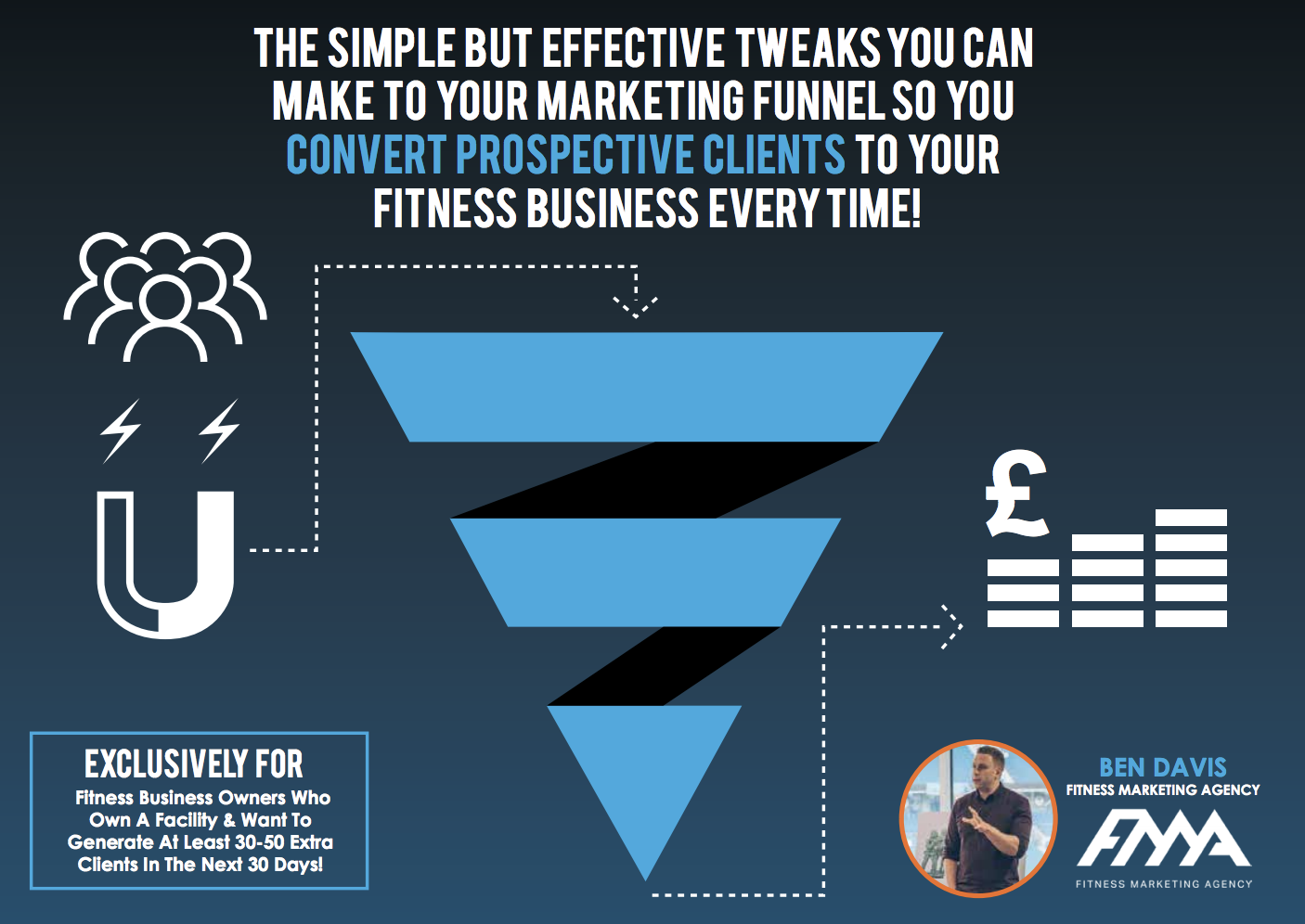 marketing funnel tweaks for your fitness business